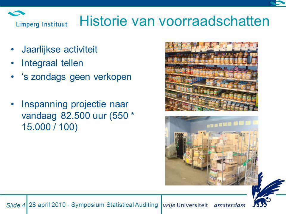28 april 2010 - Symposium Statistical Auditing Slide 4 Historie van voorraadschatten Jaarlijkse activiteit Integraal tellen 's zondags geen verkopen I