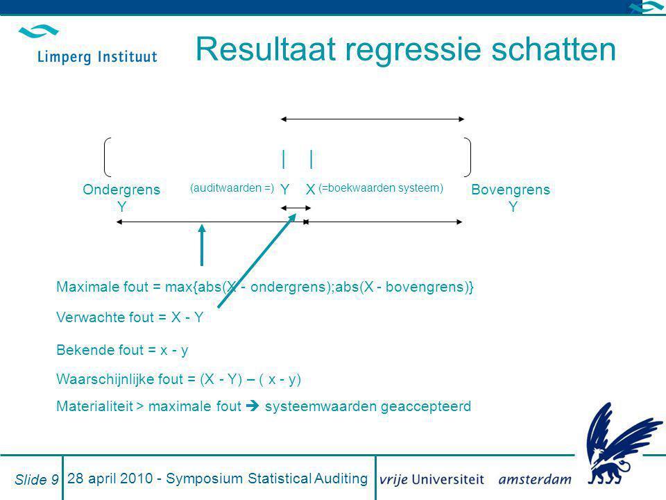 28 april 2010 - Symposium Statistical Auditing Slide 9 Resultaat regressie schatten Ondergrens Y Bovengrens Y | X Bekende fout = x - y Waarschijnlijke