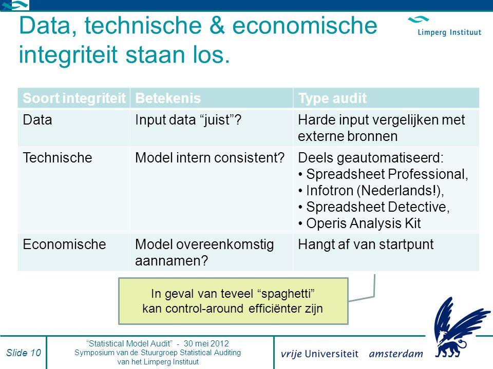 Data, technische & economische integriteit staan los.