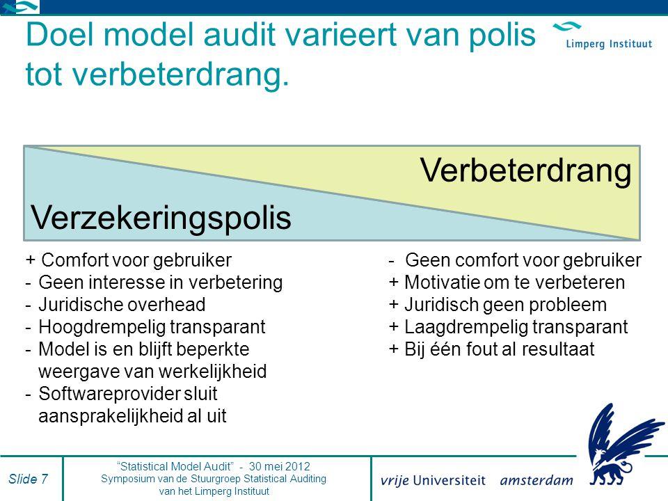 Doel model audit varieert van polis tot verbeterdrang.