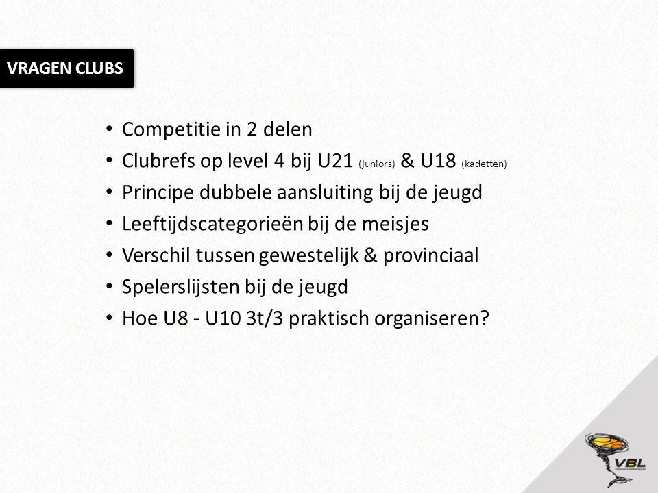Competitie in 2 delen Clubrefs op level 4 bij U21 (juniors) & U18 (kadetten) Principe dubbele aansluiting bij de jeugd Leeftijdscategorieën bij de mei