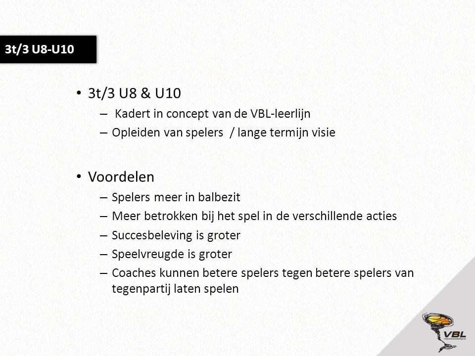 3t/3 U8 & U10 – Kadert in concept van de VBL-leerlijn – Opleiden van spelers / lange termijn visie Voordelen – Spelers meer in balbezit – Meer betrokk