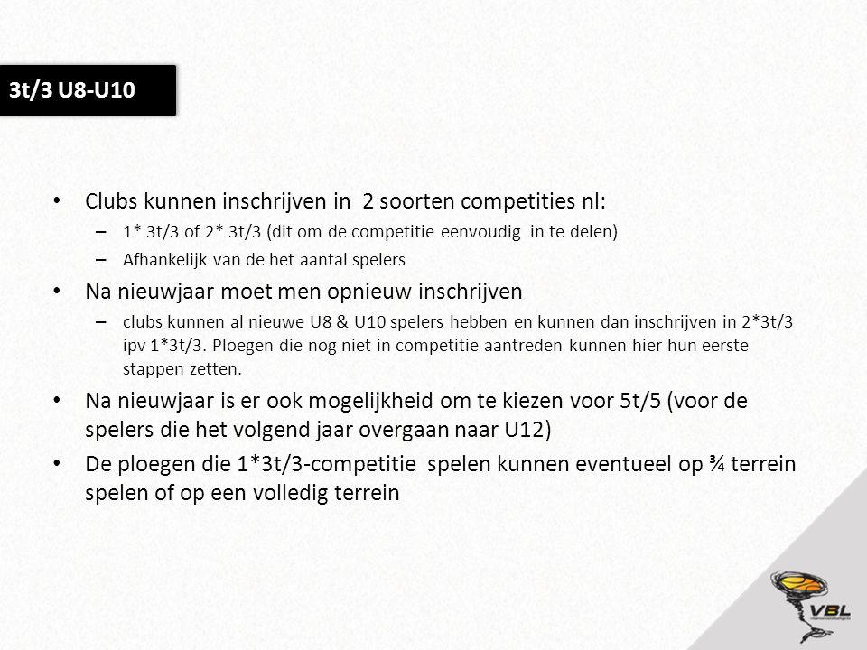 Clubs kunnen inschrijven in 2 soorten competities nl: – 1* 3t/3 of 2* 3t/3 (dit om de competitie eenvoudig in te delen) – Afhankelijk van de het aanta