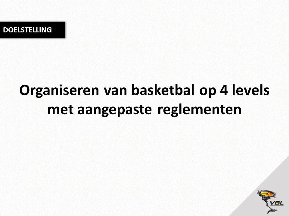 Organiseren van basketbal op 4 levels met aangepaste reglementen DOELSTELLING