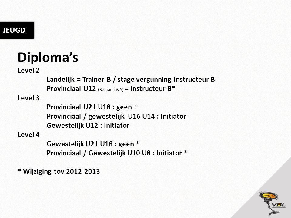 Diploma's Level 2 Landelijk = Trainer B / stage vergunning Instructeur B Provinciaal U12 (Benjamins A) = Instructeur B* Level 3 Provinciaal U21 U18 :