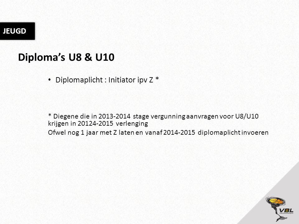 Diploma's U8 & U10 Diplomaplicht : Initiator ipv Z * * Diegene die in 2013-2014 stage vergunning aanvragen voor U8/U10 krijgen in 20124-2015 verlengin