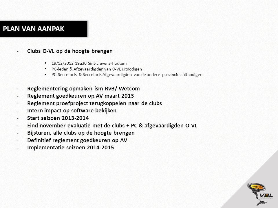 -Clubs O-VL op de hoogte brengen 19/12/2012 19u30 Sint-Lievens-Houtem PC-leden & Afgevaardigden van O-VL uitnodigen PC-Secretaris & Secretaris Afgevaa