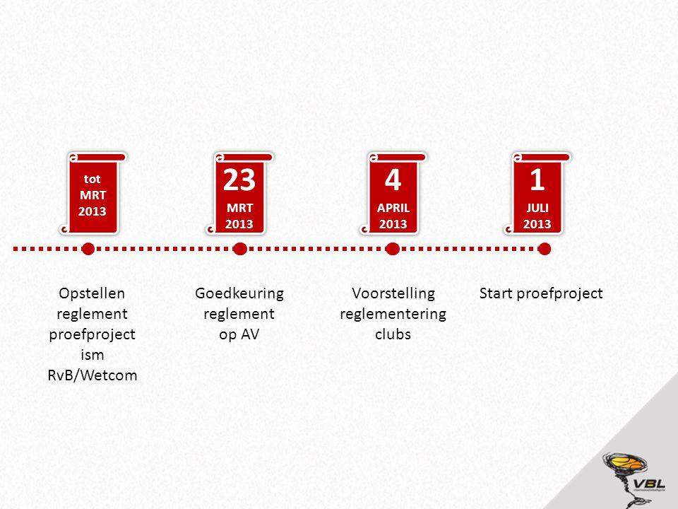 tot MRT 2013 23 MRT 2013 4 APRIL 2013 Opstellen reglement proefproject ism RvB/Wetcom Goedkeuring reglement op AV Voorstelling reglementering clubs 1