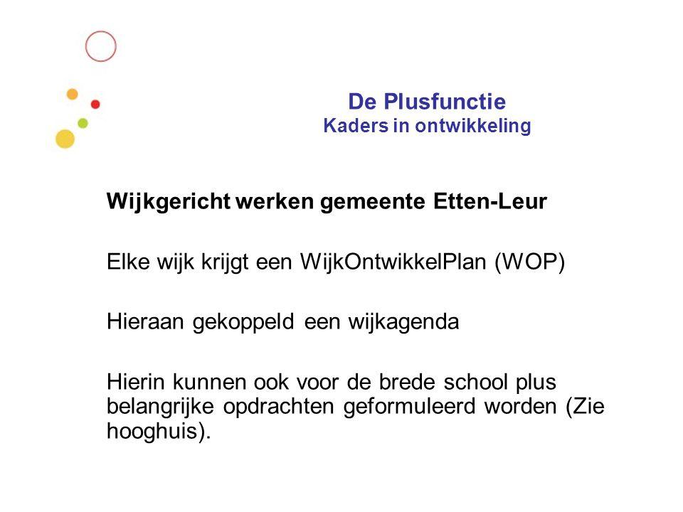 De Plusfunctie Kaders in ontwikkeling Wijkgericht werken gemeente Etten-Leur Elke wijk krijgt een WijkOntwikkelPlan (WOP) Hieraan gekoppeld een wijkag