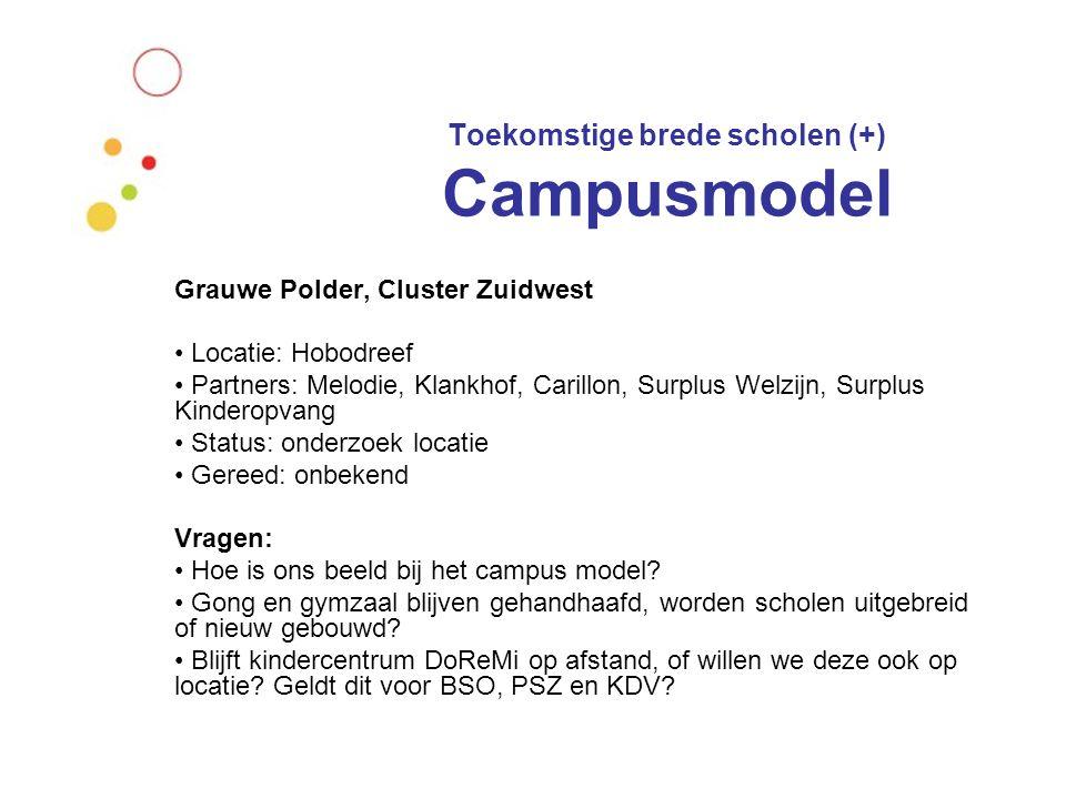 Grauwe Polder, Cluster Zuidwest Locatie: Hobodreef Partners: Melodie, Klankhof, Carillon, Surplus Welzijn, Surplus Kinderopvang Status: onderzoek loca