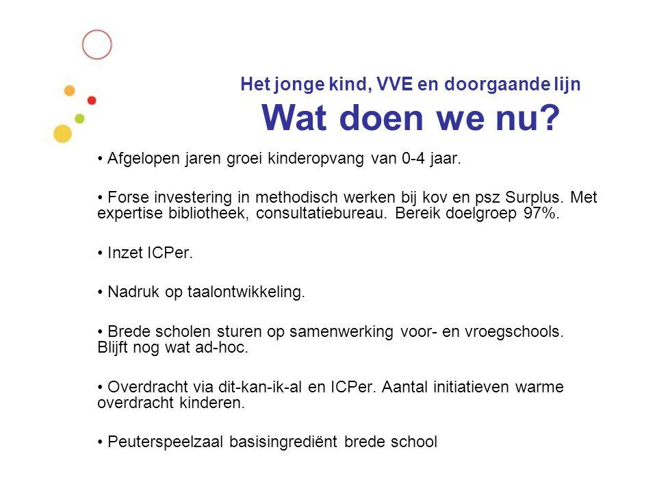 Het jonge kind, VVE en doorgaande lijn Besluit:  Alle brede scholen in Etten-Leur hebben straks een aanbod voor kinderen van 0-12 jaar.