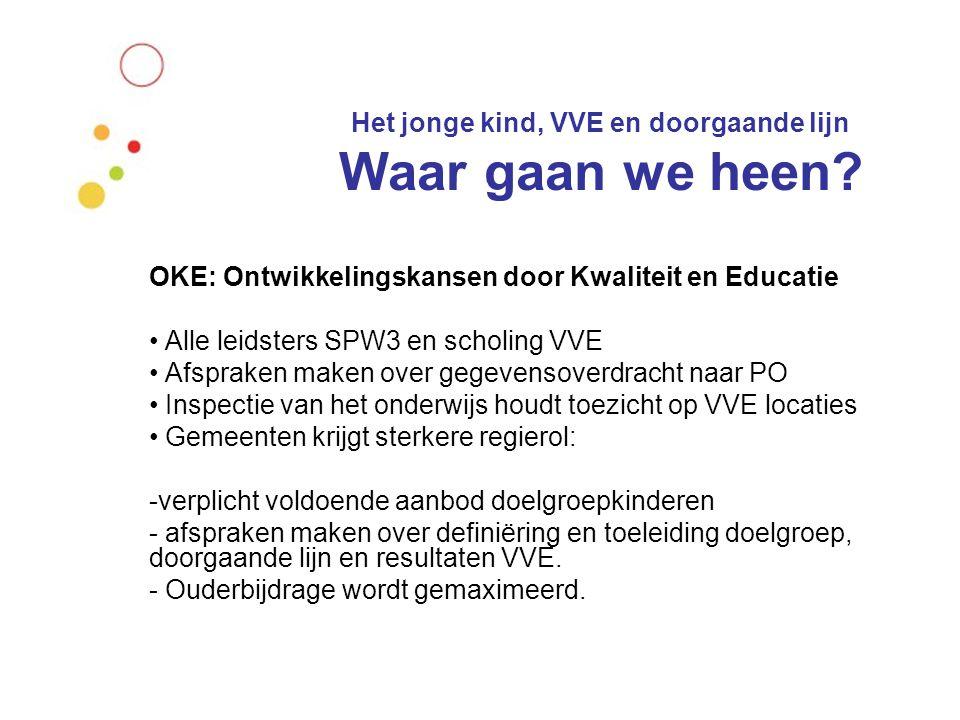 Het jonge kind, VVE en doorgaande lijn Waar gaan we heen? OKE: Ontwikkelingskansen door Kwaliteit en Educatie Alle leidsters SPW3 en scholing VVE Afsp