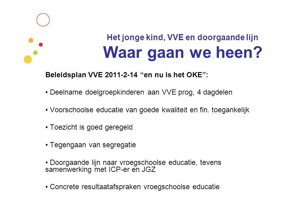 """Het jonge kind, VVE en doorgaande lijn Waar gaan we heen? Beleidsplan VVE 2011-2-14 """"en nu is het OKE"""": Deelname doelgroepkinderen aan VVE prog, 4 dag"""