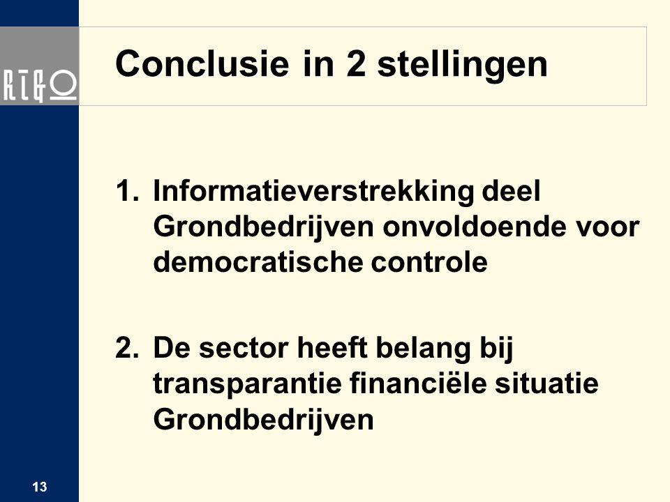 13 Conclusie in 2 stellingen 1.Informatieverstrekking deel Grondbedrijven onvoldoende voor democratische controle 2.De sector heeft belang bij transpa