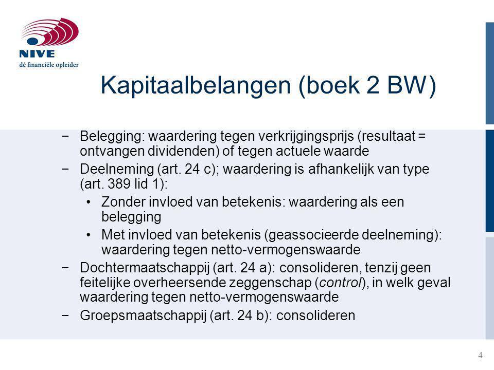 4 Kapitaalbelangen (boek 2 BW) −Belegging: waardering tegen verkrijgingsprijs (resultaat = ontvangen dividenden) of tegen actuele waarde −Deelneming (art.