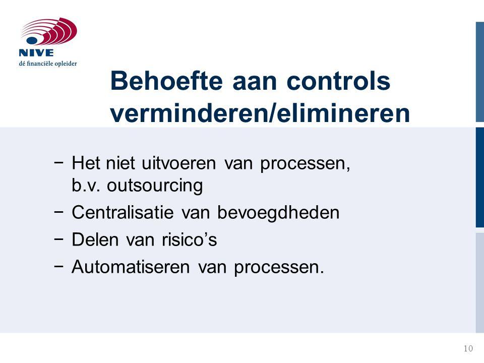 10 Behoefte aan controls verminderen/elimineren −Het niet uitvoeren van processen, b.v. outsourcing −Centralisatie van bevoegdheden −Delen van risico'