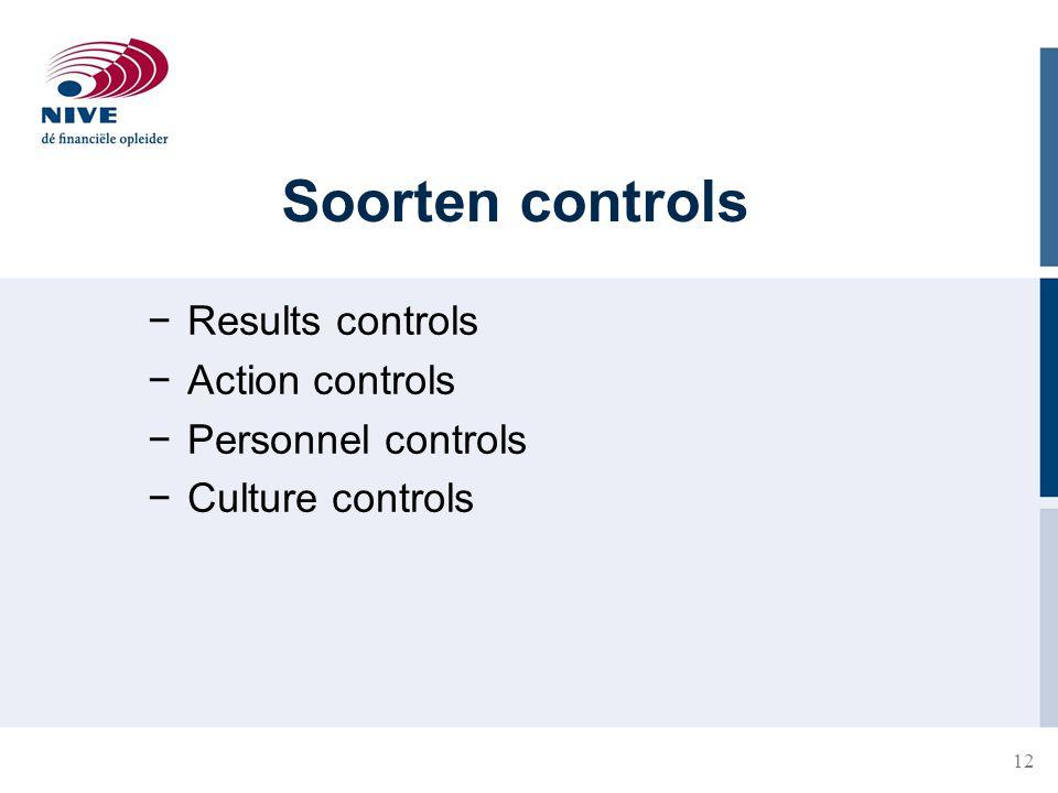 12 Soorten controls −Results controls −Action controls −Personnel controls −Culture controls