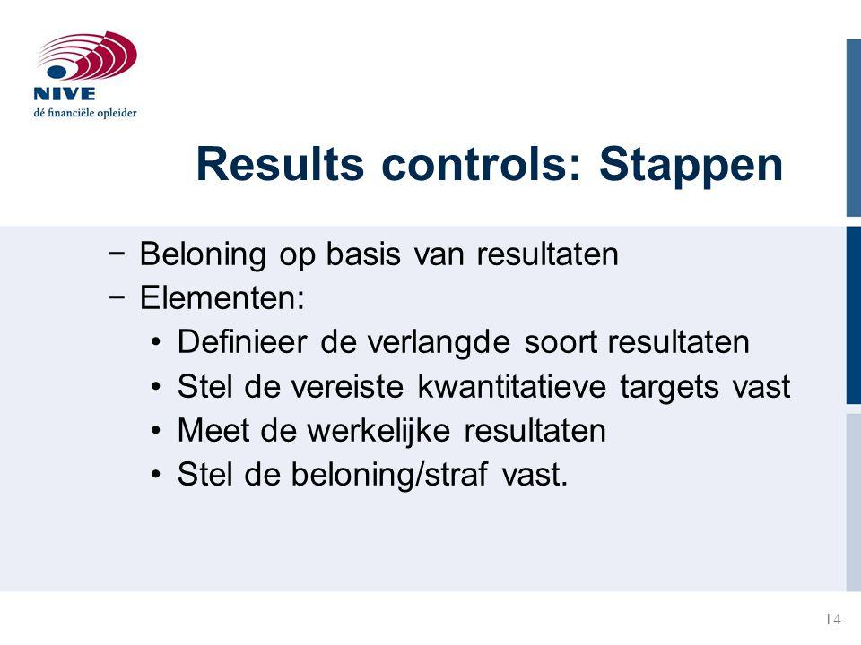 14 Results controls: Stappen −Beloning op basis van resultaten −Elementen: Definieer de verlangde soort resultaten Stel de vereiste kwantitatieve targ