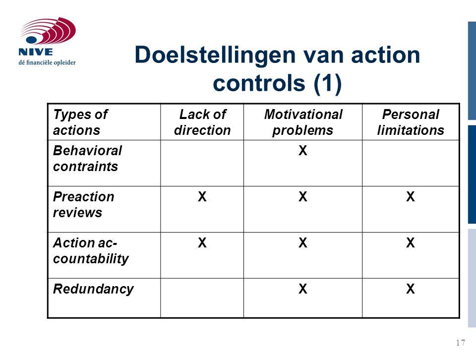 17 Doelstellingen van action controls (1) Types of actions Lack of direction Motivational problems Personal limitations Behavioral contraints X Preact