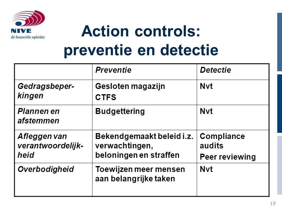 19 Action controls: preventie en detectie PreventieDetectie Gedragsbeper- kingen Gesloten magazijn CTFS Nvt Plannen en afstemmen BudgetteringNvt Afleg