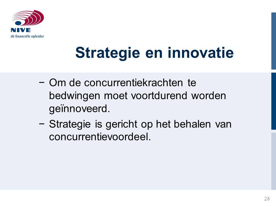 28 Strategie en innovatie −Om de concurrentiekrachten te bedwingen moet voortdurend worden geïnnoveerd. −Strategie is gericht op het behalen van concu