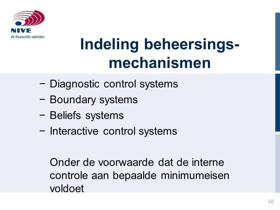 30 Indeling beheersings- mechanismen −Diagnostic control systems −Boundary systems −Beliefs systems −Interactive control systems Onder de voorwaarde d