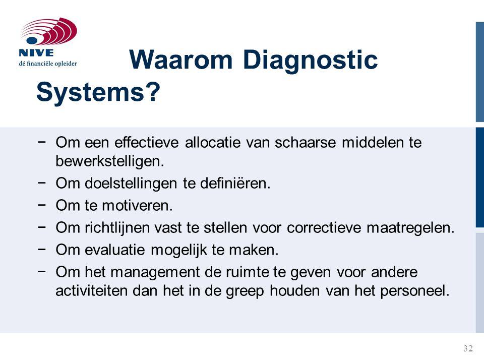 32 Waarom Diagnostic Systems? −Om een effectieve allocatie van schaarse middelen te bewerkstelligen. −Om doelstellingen te definiëren. −Om te motivere