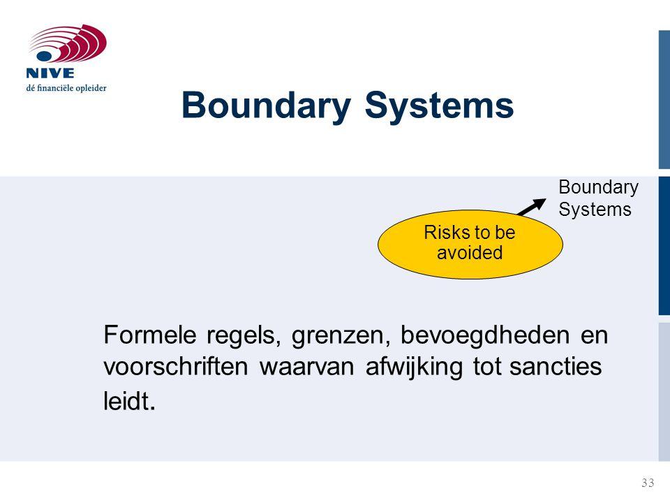 33 Boundary Systems Risks to be avoided Boundary Systems Formele regels, grenzen, bevoegdheden en voorschriften waarvan afwijking tot sancties leidt.