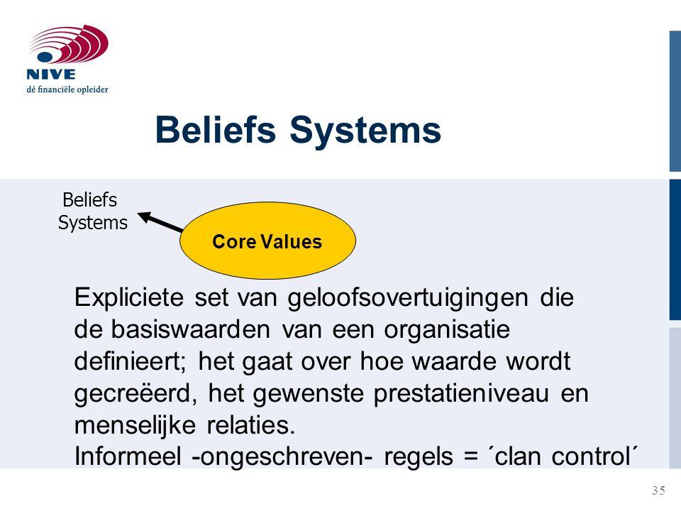 35 Beliefs Systems Expliciete set van geloofsovertuigingen die de basiswaarden van een organisatie definieert; het gaat over hoe waarde wordt gecreëer
