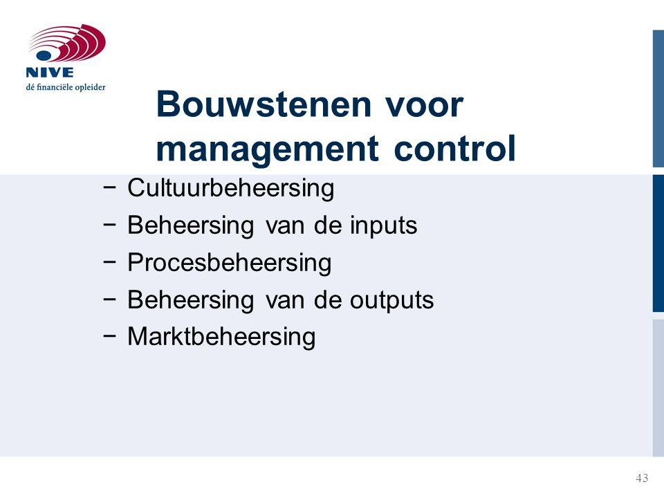 43 Bouwstenen voor management control −Cultuurbeheersing −Beheersing van de inputs −Procesbeheersing −Beheersing van de outputs −Marktbeheersing