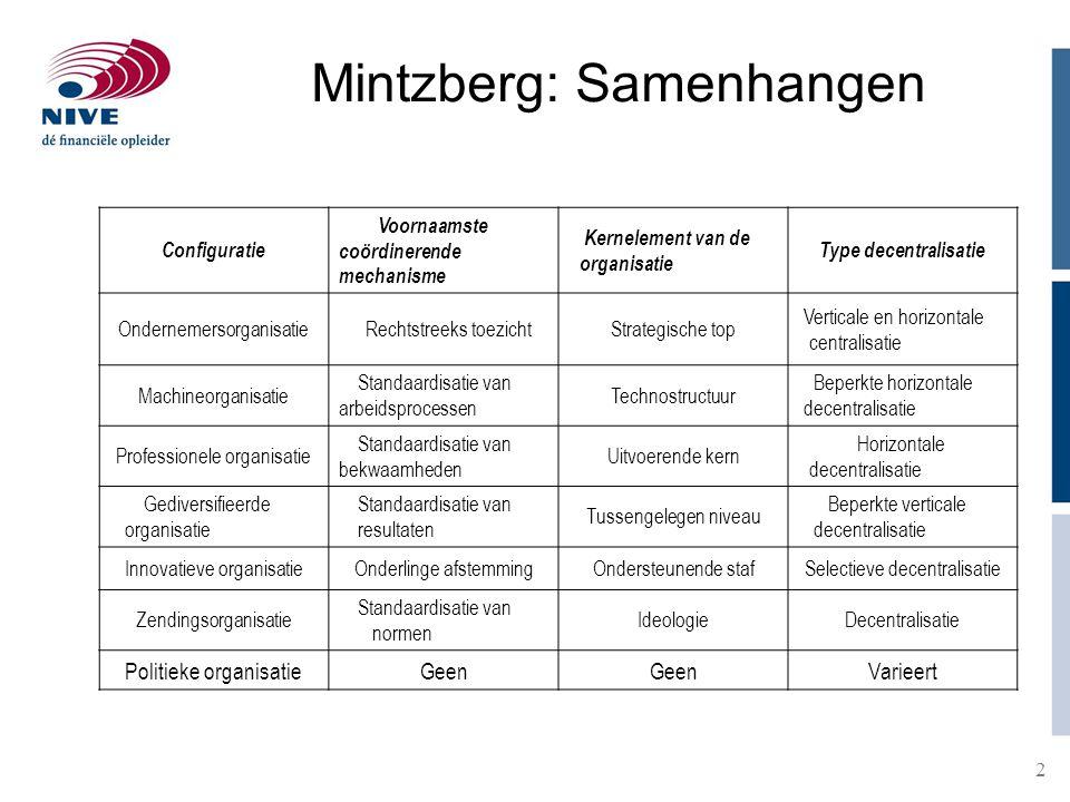 2 Mintzberg: Samenhangen Configuratie Voornaamste coördinerende mechanisme Kernelement van de organisatie Type decentralisatie Ondernemersorganisatie