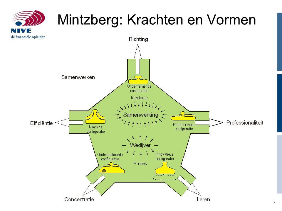 3 Mintzberg: Krachten en Vormen
