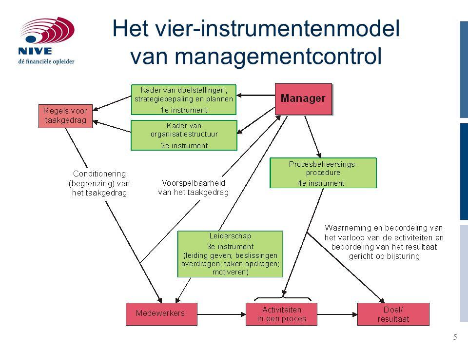 5 Het vier-instrumentenmodel van managementcontrol