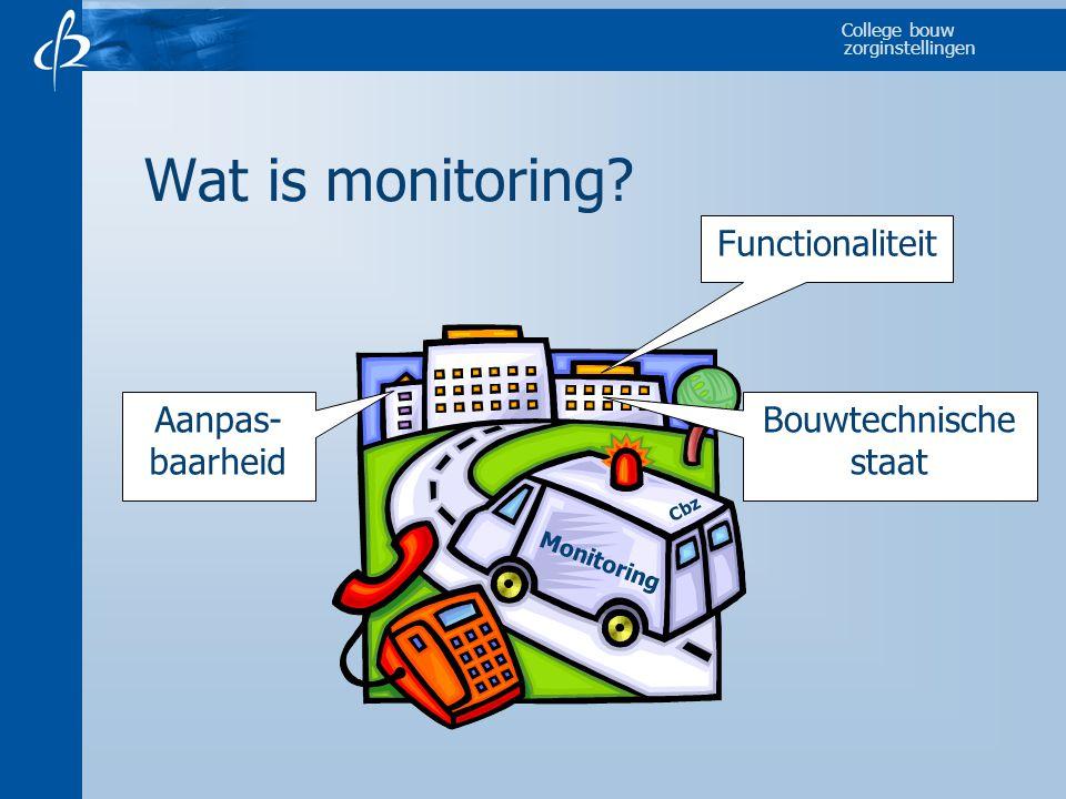 College bouw zorginstellingen Functionaliteit Bouwtechnische staat Aanpas- baarheid Monitoring Wat is monitoring.