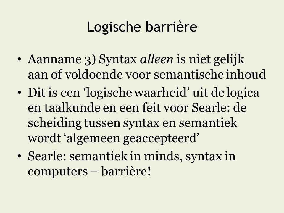 Logische barrière Aanname 3) Syntax alleen is niet gelijk aan of voldoende voor semantische inhoud Dit is een 'logische waarheid' uit de logica en taalkunde en een feit voor Searle: de scheiding tussen syntax en semantiek wordt 'algemeen geaccepteerd' Searle: semantiek in minds, syntax in computers – barrière!