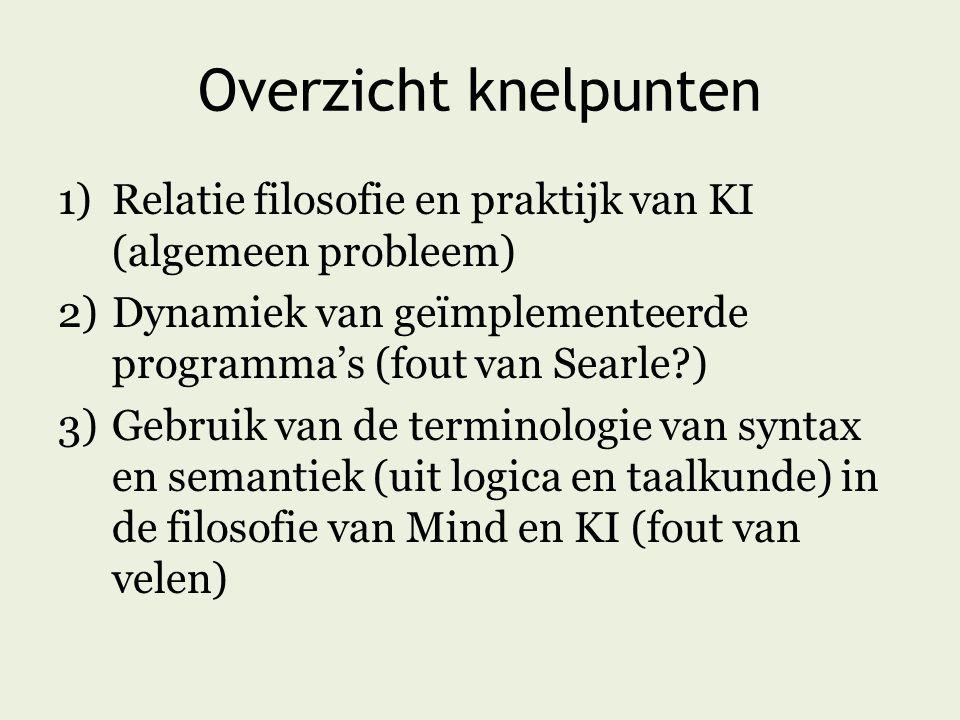 Overzicht knelpunten 1)Relatie filosofie en praktijk van KI (algemeen probleem) 2)Dynamiek van geïmplementeerde programma's (fout van Searle?) 3)Gebruik van de terminologie van syntax en semantiek (uit logica en taalkunde) in de filosofie van Mind en KI (fout van velen)