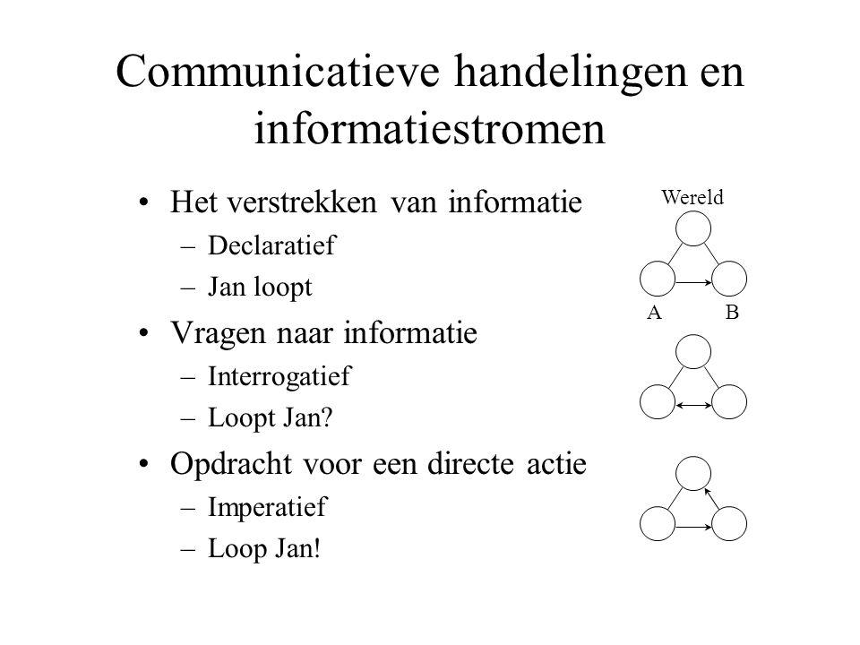 Communicatieve handelingen en informatiestromen Het verstrekken van informatie –Declaratief –Jan loopt Vragen naar informatie –Interrogatief –Loopt Jan.