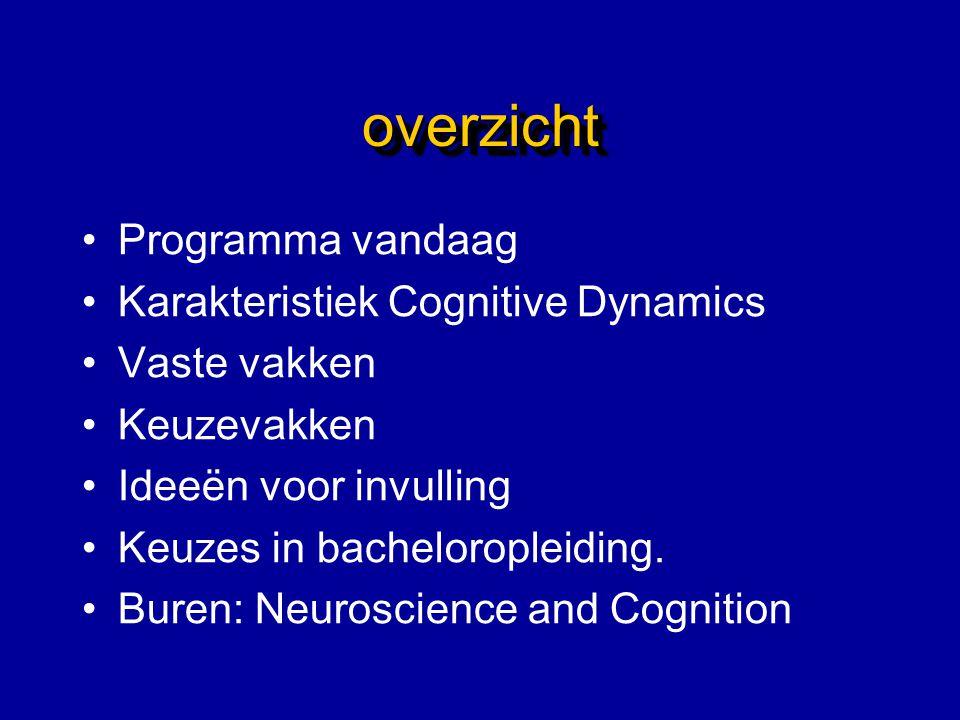 overzichtoverzicht Programma vandaag Karakteristiek Cognitive Dynamics Vaste vakken Keuzevakken Ideeën voor invulling Keuzes in bacheloropleiding. Bur