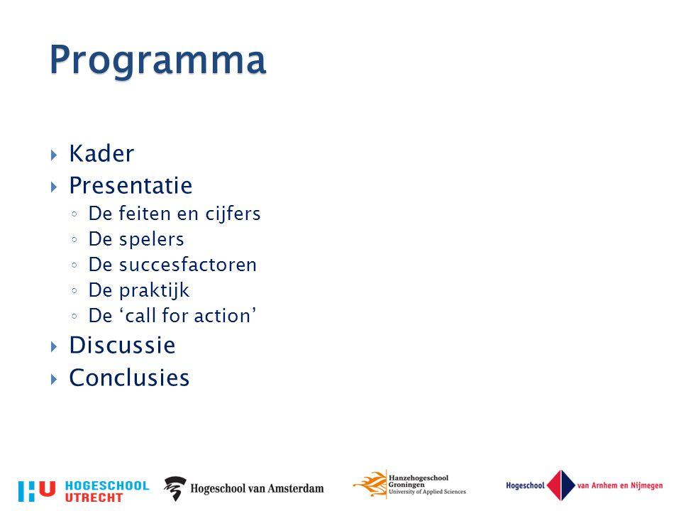 Kader  Presentatie ◦ De feiten en cijfers ◦ De spelers ◦ De succesfactoren ◦ De praktijk ◦ De 'call for action'  Discussie  Conclusies Programma