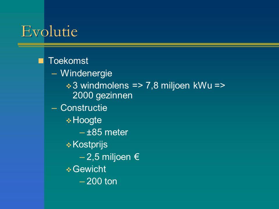 Evolutie Toekomst –Windenergie  3 windmolens => 7,8 miljoen kWu => 2000 gezinnen –Constructie  Hoogte –±85 meter  Kostprijs –2,5 miljoen €  Gewich