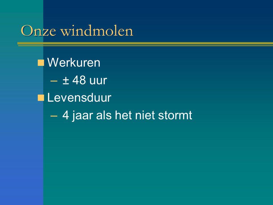 Onze windmolen Werkuren – ± 48 uur Levensduur – 4 jaar als het niet stormt