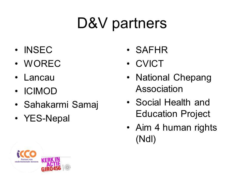 Democratisering en vredesopbouw Case van YES Nepal in Acham district In Acham -is slechts 28% van de mensen alfabeet -Hebben veel mensen geen eigen land en niet genoeg te eten -Is er nauwelijks werk en migreren bijna 90% van alle mannen een paar maanden per jaar naar India -Zijn grote gezondheisprobleme -Is veel AIDS -Zijn vrouwen zeer achtergesteld -Werken mensen in gemeenschappen nauwelijks samen