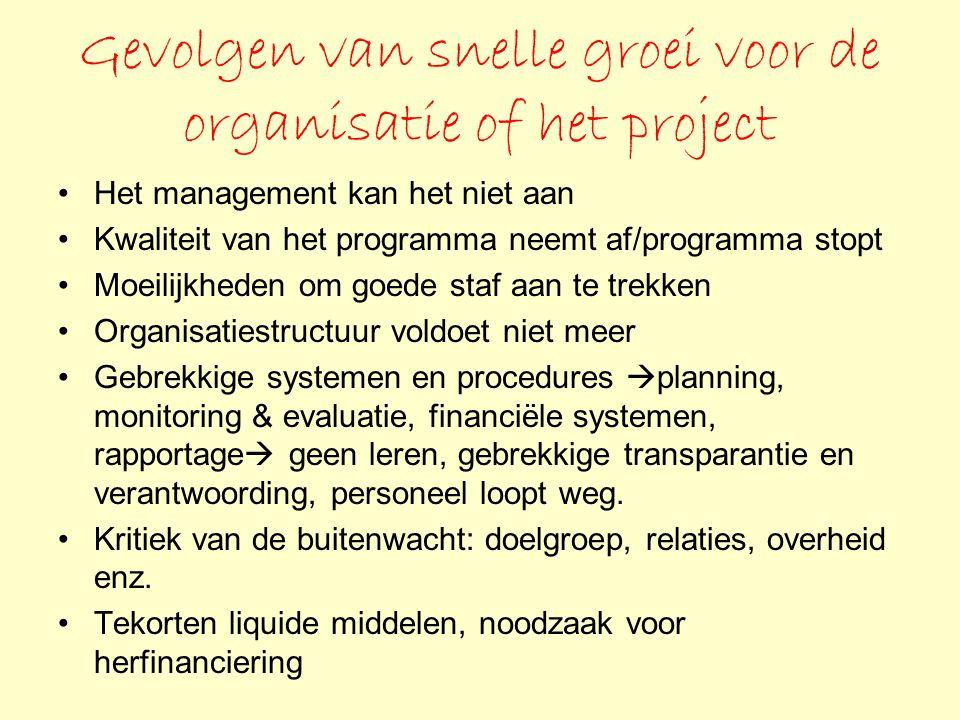 Gevolgen van snelle groei voor de organisatie of het project Het management kan het niet aan Kwaliteit van het programma neemt af/programma stopt Moei