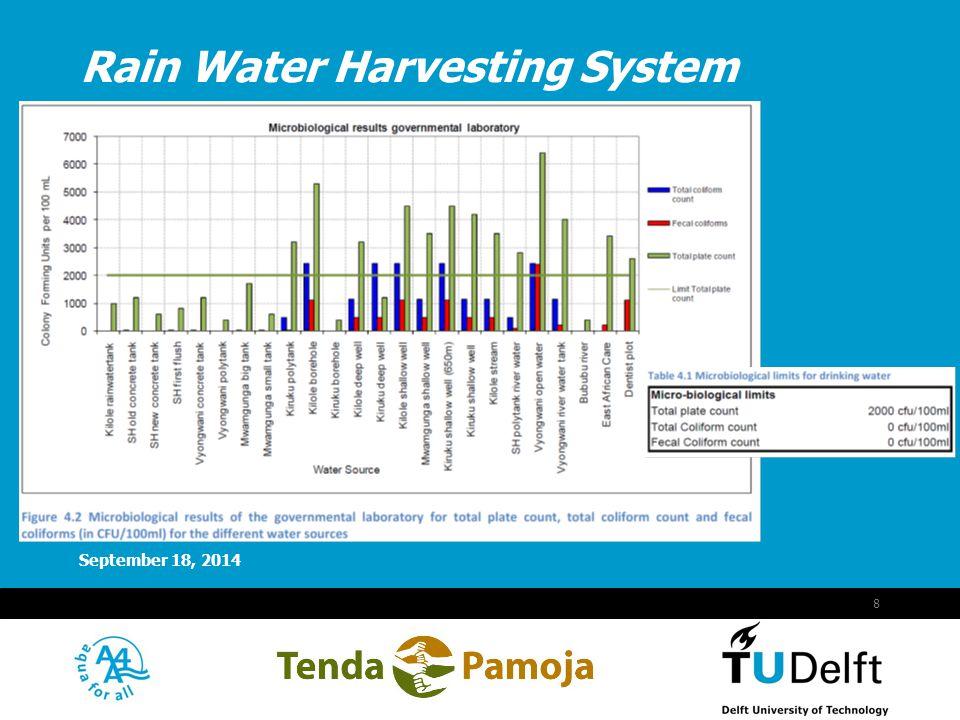 Vermelding onderdeel organisatie September 18, 2014 9 Voordelen: Realisatie door bevriende stichting (East African Care heeft voor TP 2 dug wells gebouwd); Eenvoudige constructie met lokale materialen; Veilig drinkwater; Lage investering.