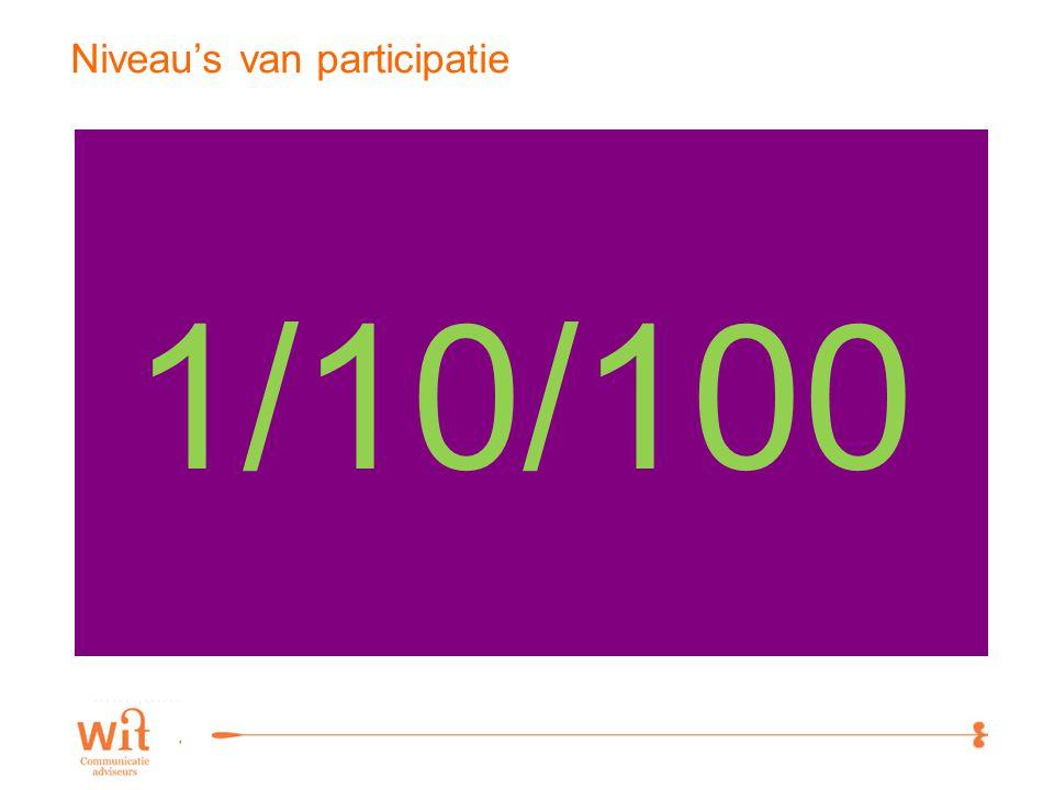 12 Niveau's van participatie 1/10/100