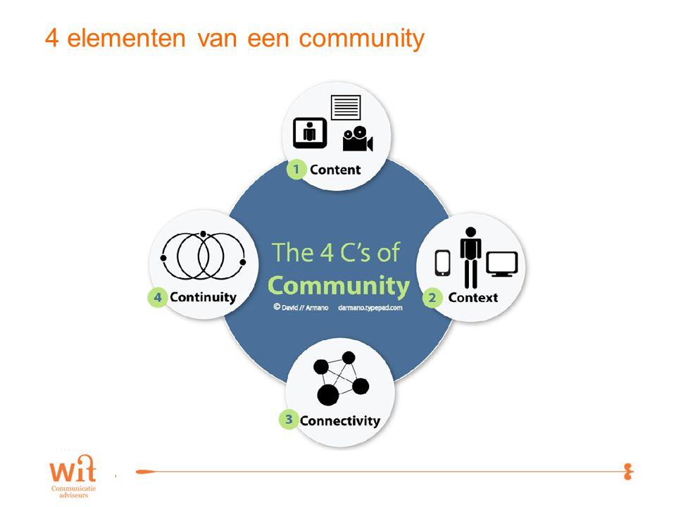 15 4 elementen van een community