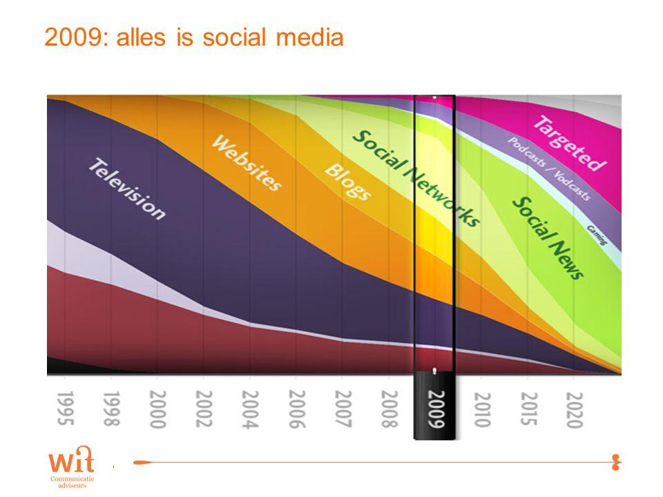8 2009: alles is social media