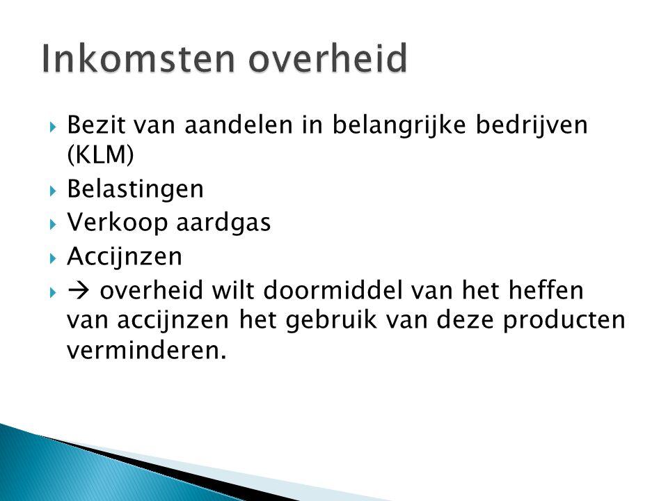  Bezit van aandelen in belangrijke bedrijven (KLM)  Belastingen  Verkoop aardgas  Accijnzen   overheid wilt doormiddel van het heffen van accijn
