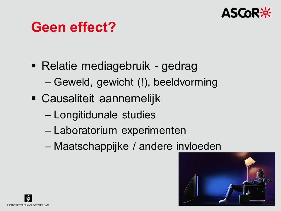 Geen effect?  Relatie mediagebruik - gedrag –Geweld, gewicht (!), beeldvorming  Causaliteit aannemelijk –Longitidunale studies –Laboratorium experim