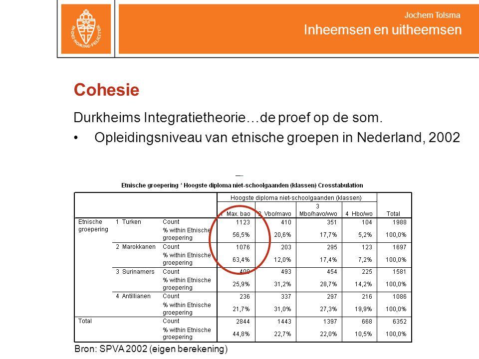 Cohesie Durkheims Integratietheorie…de proef op de som. Opleidingsniveau van etnische groepen in Nederland, 2002 Inheemsen en uitheemsen Jochem Tolsma